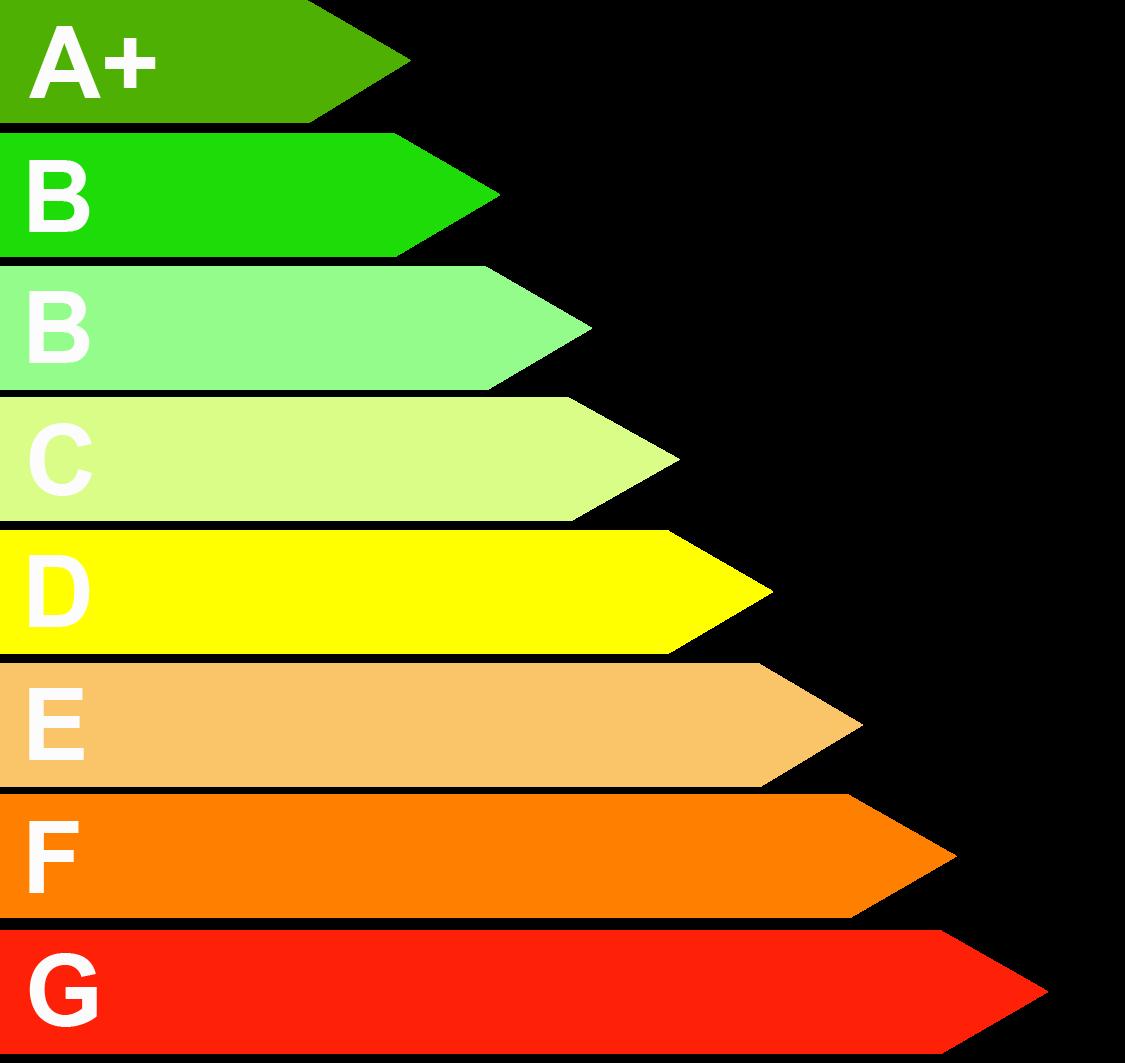Energetski certifikati